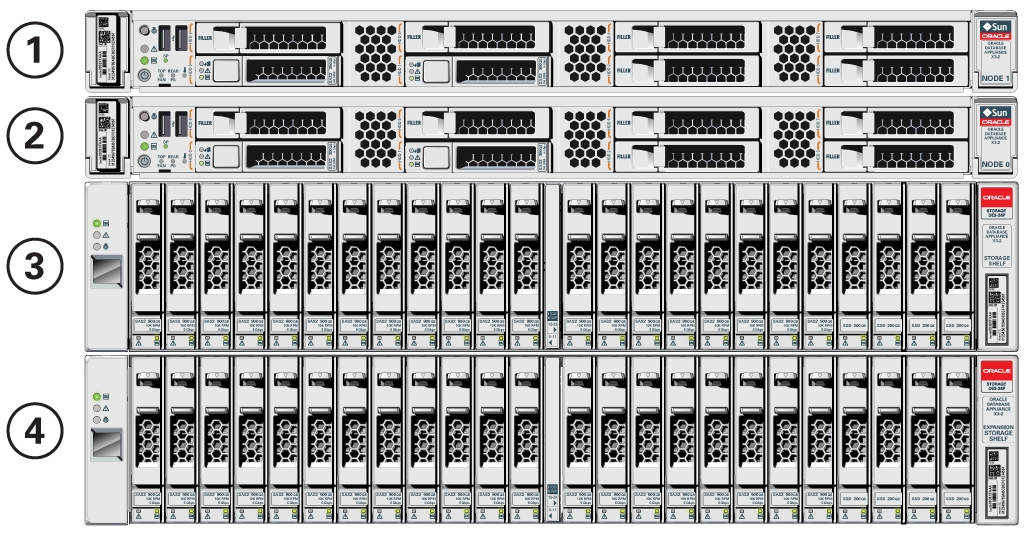 Oracle Database Appliance (ODA) Installation, Configuration and Deployment Steps